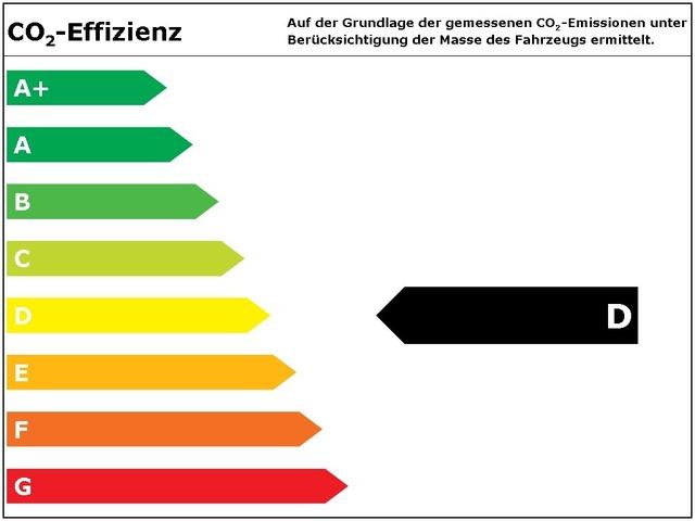 CO2 - Effizienz D |Maschek Automobile