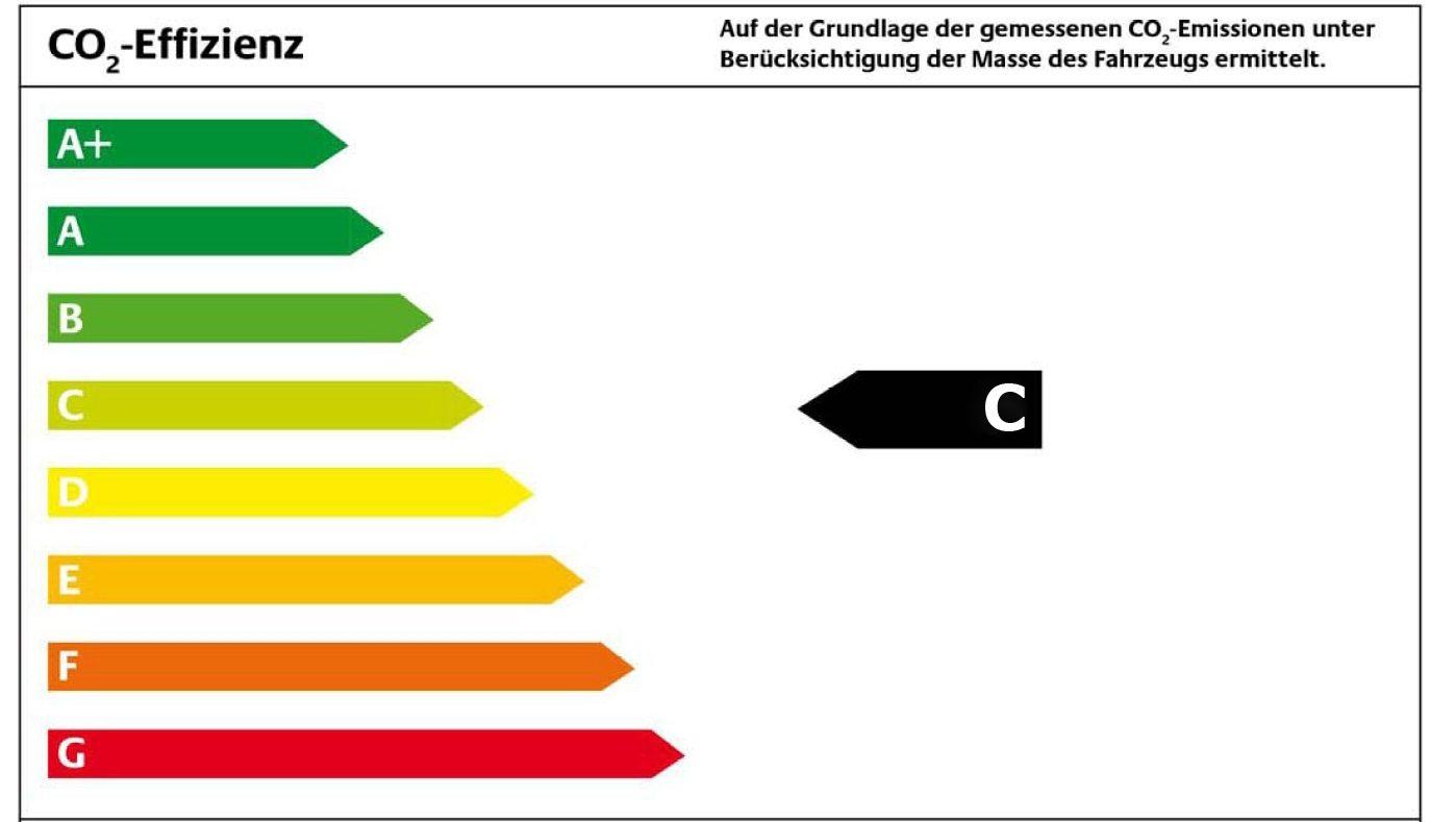 Energieeffizienz Klasse C | Maschek Automobile